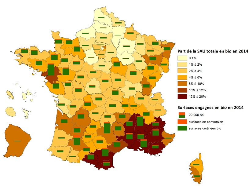 culture bio France